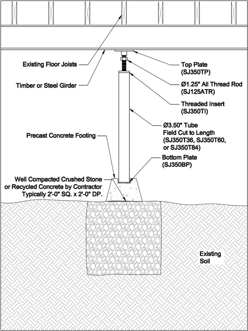 Technical information for crawl space support jack in for How to build a crawl space foundation for a house